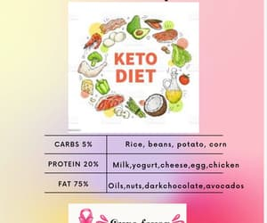 protein, weightloss, and ketodiet image