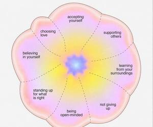 energy, spirituality, and vibe image