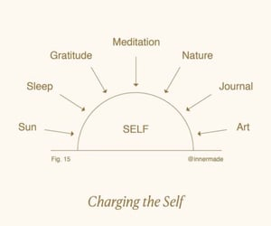 quotes and selfcare image