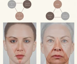 aging, massage, and norway image
