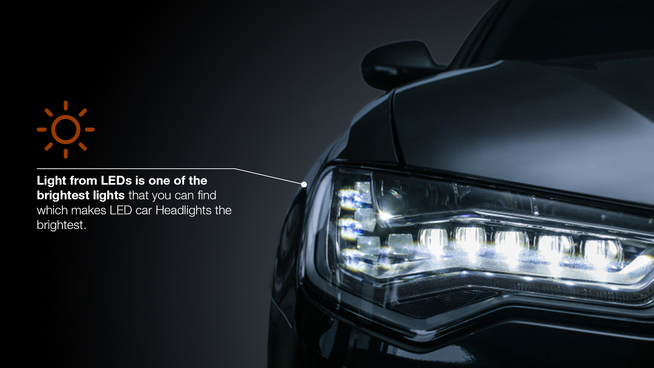 article, car headlights, and led car headlights india image
