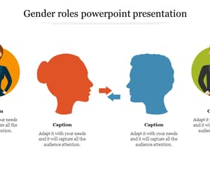 business, PROCESS, and gender role image