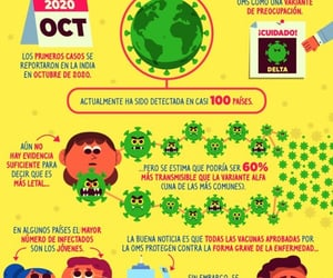 virus, pandemia, and cuarentena image