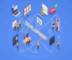 web development, web designing, and offshore development image