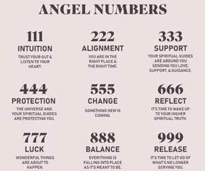 angel numbers image