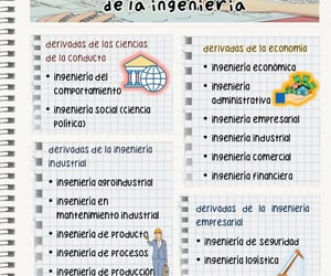 illustration, studygram, and apuntes image