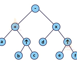 interview, questions, and data structure image