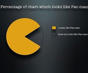 chart, geek, and video game image