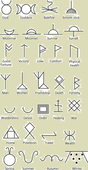 Wicca Symbols Wiccan Alphabet Shared By Annebel