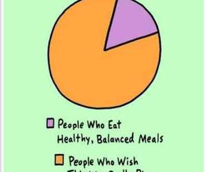 pie, food, and funny image