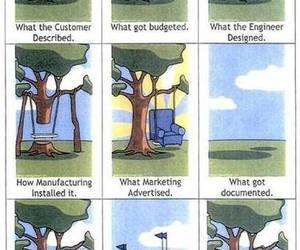 comic, design, and tree image