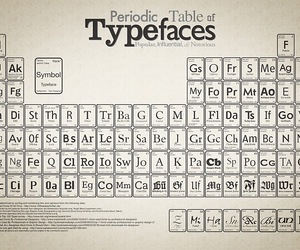typography, typeface, and periodic table image