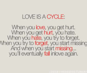 cycle, hate, and hurt image