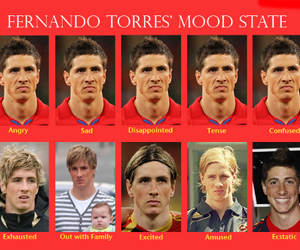 fernando torres, funny, and spain image
