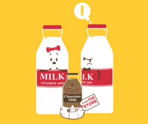 milk, funny, and chocolate image