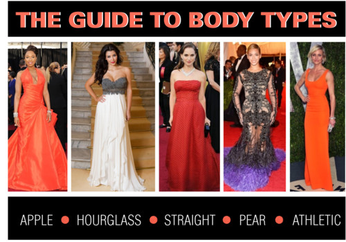 Inspirations And Celebrations The Guide To Body Types How Find Best Fit For Your Figure