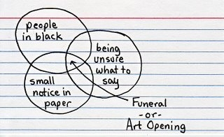 comic, funeral, and indexed image