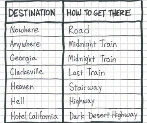 destination, funny, and music image