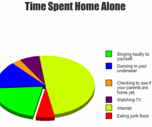 internet, true, and home image