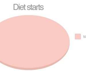 diet, funny, and pink image