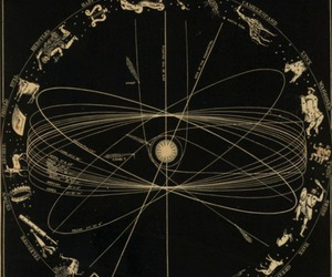 1850, orbits, and orbits of the planets image