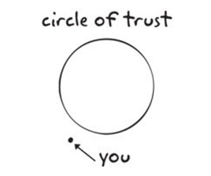 trust, you, and circle image