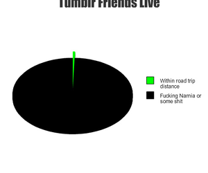 lol, true, and my case image