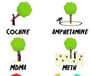drugs, cocaine, and alcohol image