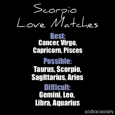 The Scorpion in Relationships