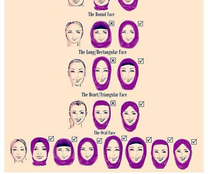 faces and hijab image
