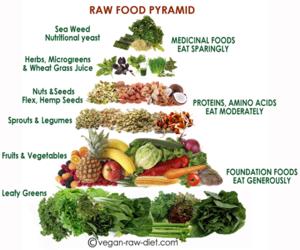 food, health, and vegan image
