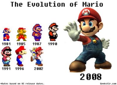 mario, evolution, and nintendo image