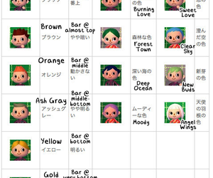 animal crossing, chart, and guide image