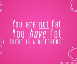 fat and fitness image
