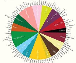 flavour image