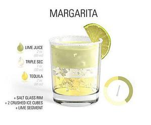 coctail and margarita image