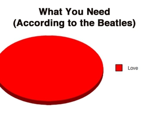 all you need is love, graph, and beatles image