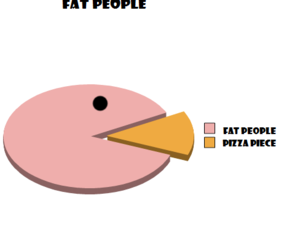 fat, people, and pizza image