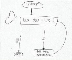 chocolate, happy, and text image