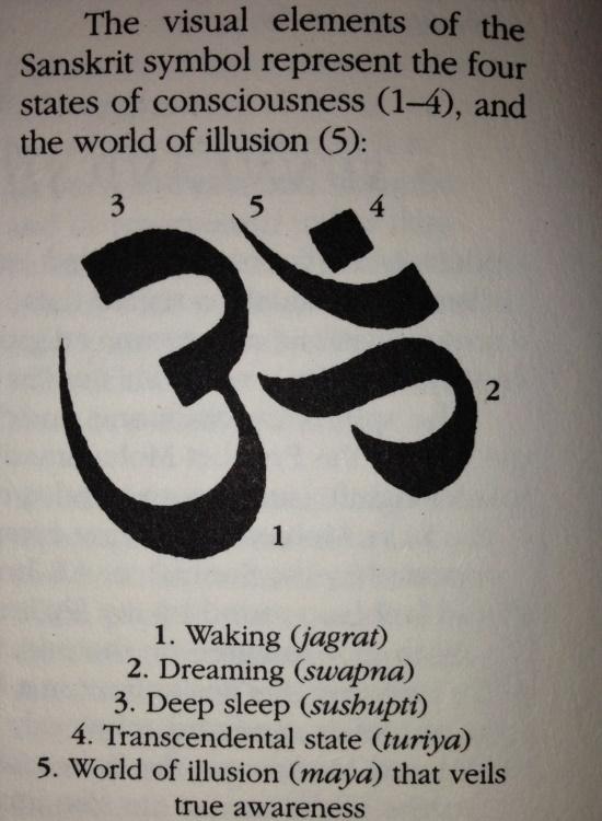 Sanskrit Via Tumblr Uploaded By Ana Rodrigues