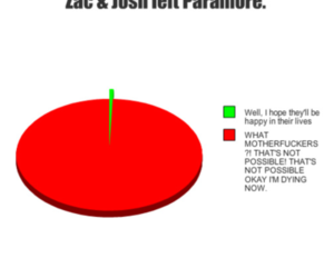 dying, josh, and why? image