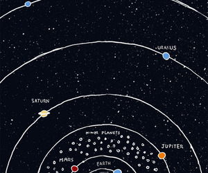 cosmos, drawing, and the solar system image