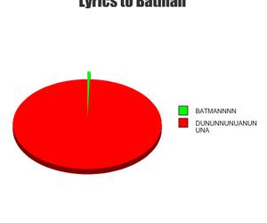 batman, hero, and Lyrics image