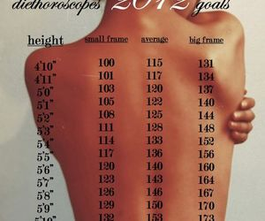 fitness, weight, and goals image