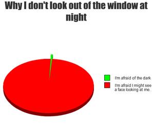 night, funny, and dark image