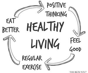 eat, exercise, and good image