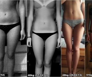 change, motivation, and thinspiration image