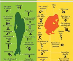 attitude, people, and success image