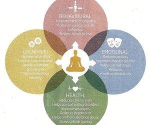 health and yoga image