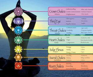 chakra and meditation image